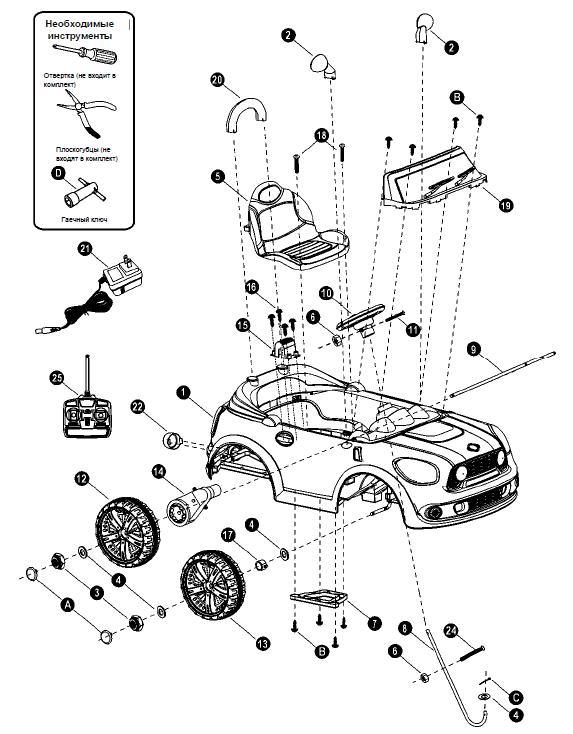 Схема частей автомобиля