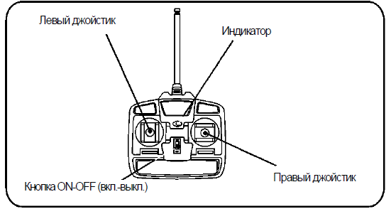 Машина на пульту чертеж