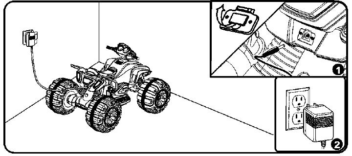 Зарядка квадроцикла