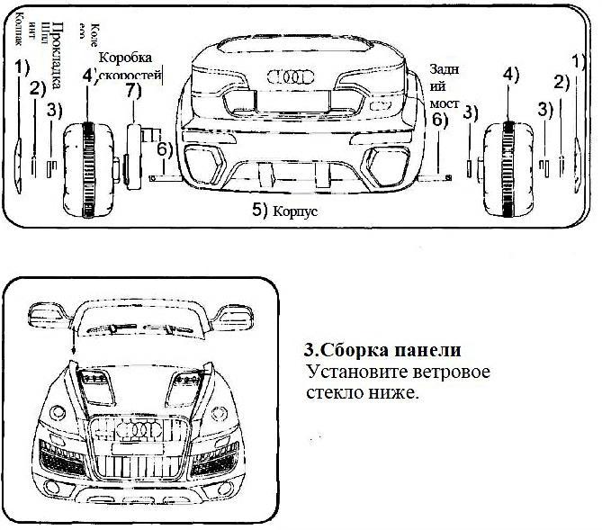 задней части электромобиля